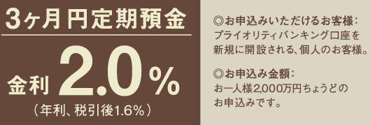 スタンダードチャータード銀行 キャンペーン 円定期預金(2009年12月30日まで)