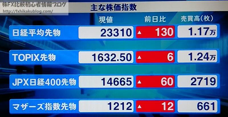 2020年10月1日 大阪取引所 先物株価指数