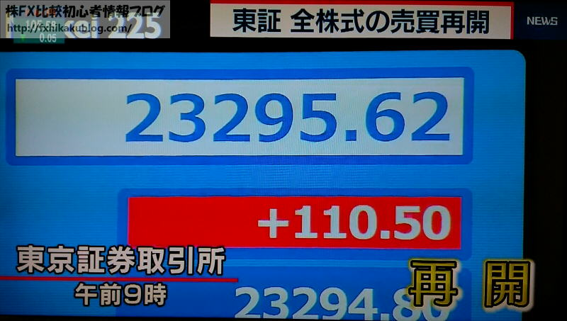 東証 午前9時 全株式の売買再開 2020年10月2日