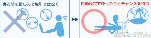 トラップリピートイフダン マネースクウェア・ジャパン m2j