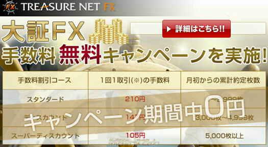 そしあす証券 TREASURE NET FX トレジャーネットFX 大証FX 手数料無料 キャンペーン(2009年8月1日~9月30日まで)