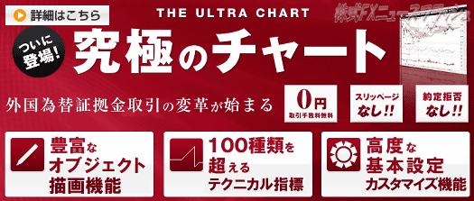 三京証券 オクトFX ウルトラチャート ULTRA CHART 概要