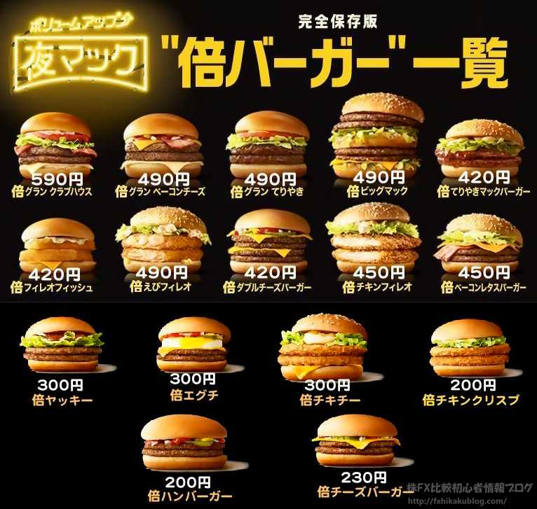 夜マック 倍ハンバーガー 一覧表